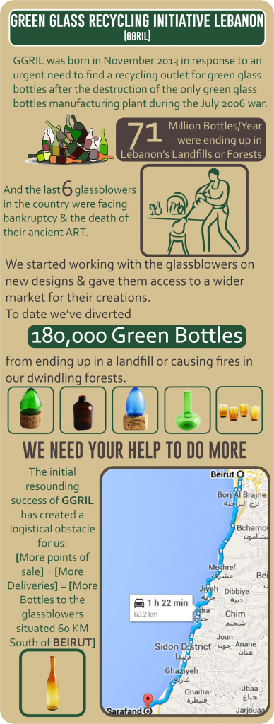 Green Glass Initiative 1